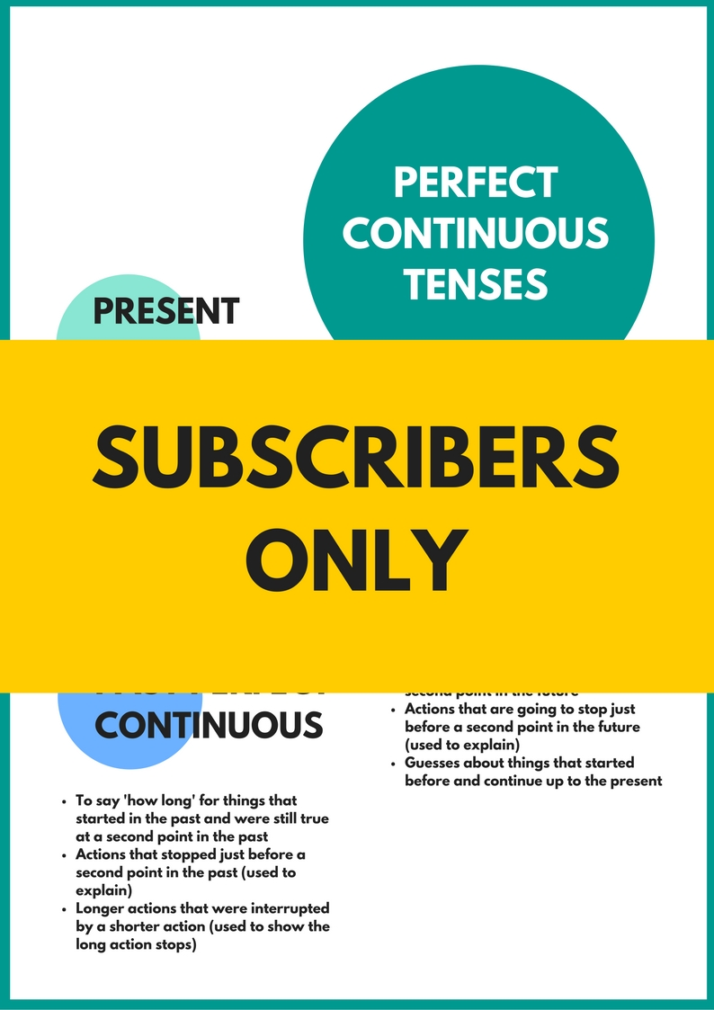Perfect Continuous Tenses Infographic